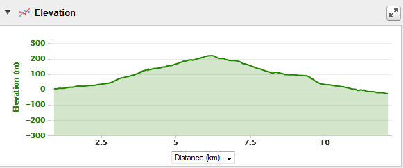 Polhill Track Elevation