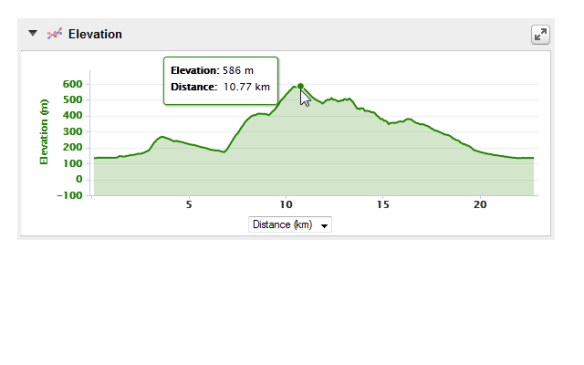 Tip Track Elevation