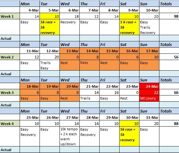 Marathon Weeks1-4