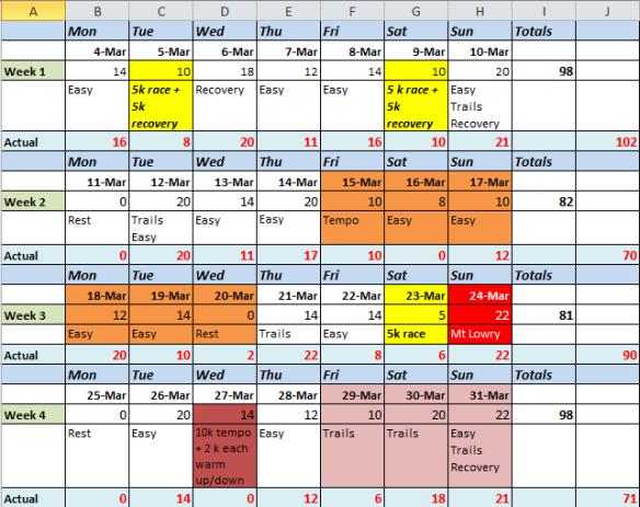 Updated Marathon Week 1 to 4
