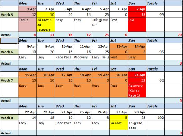 Updated Marathon Week 5 to 8